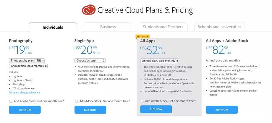 Adobe plan new price