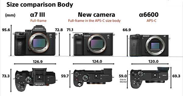 Sony A7C comparison